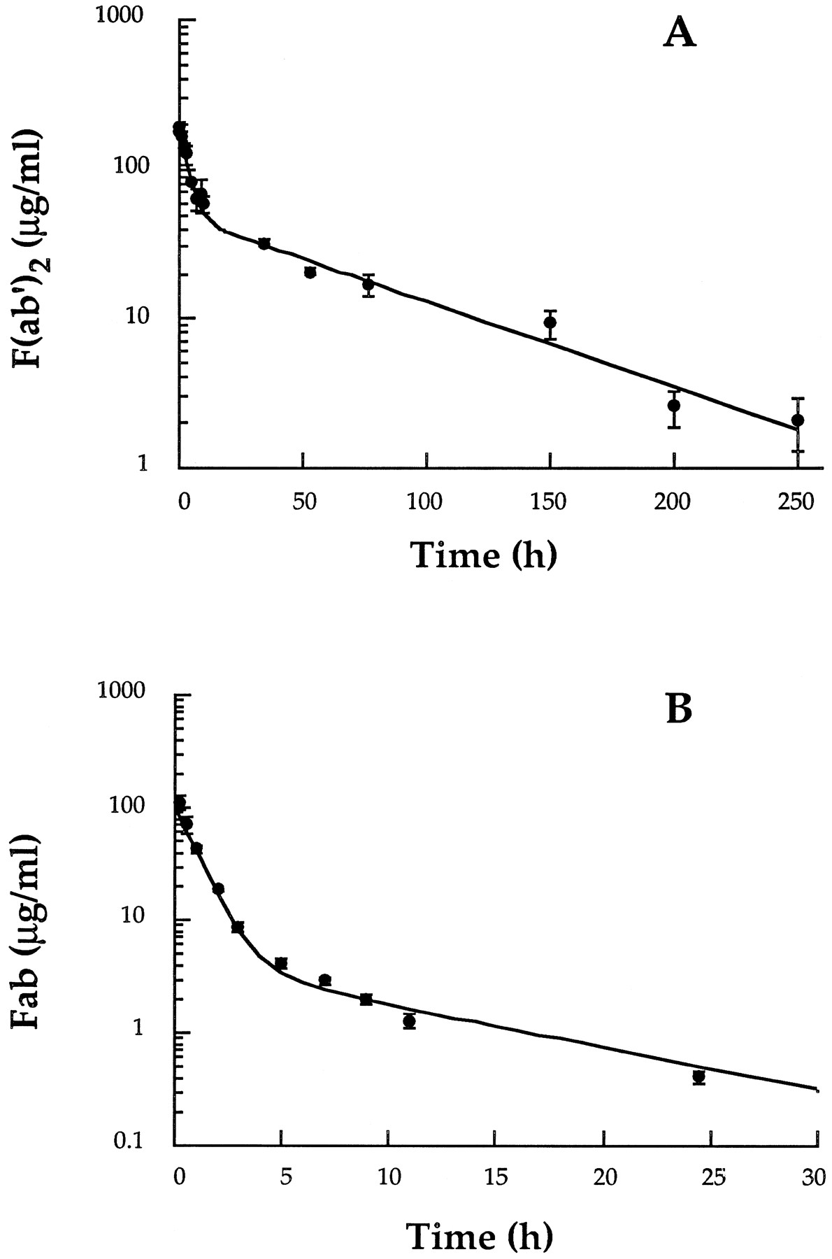 Effect Of Antivenom On Venom Pharmacokinetics In Experimentally 2 Animal Diagram Snake Labeled And Unlabeled One Download Figure Open New Tab