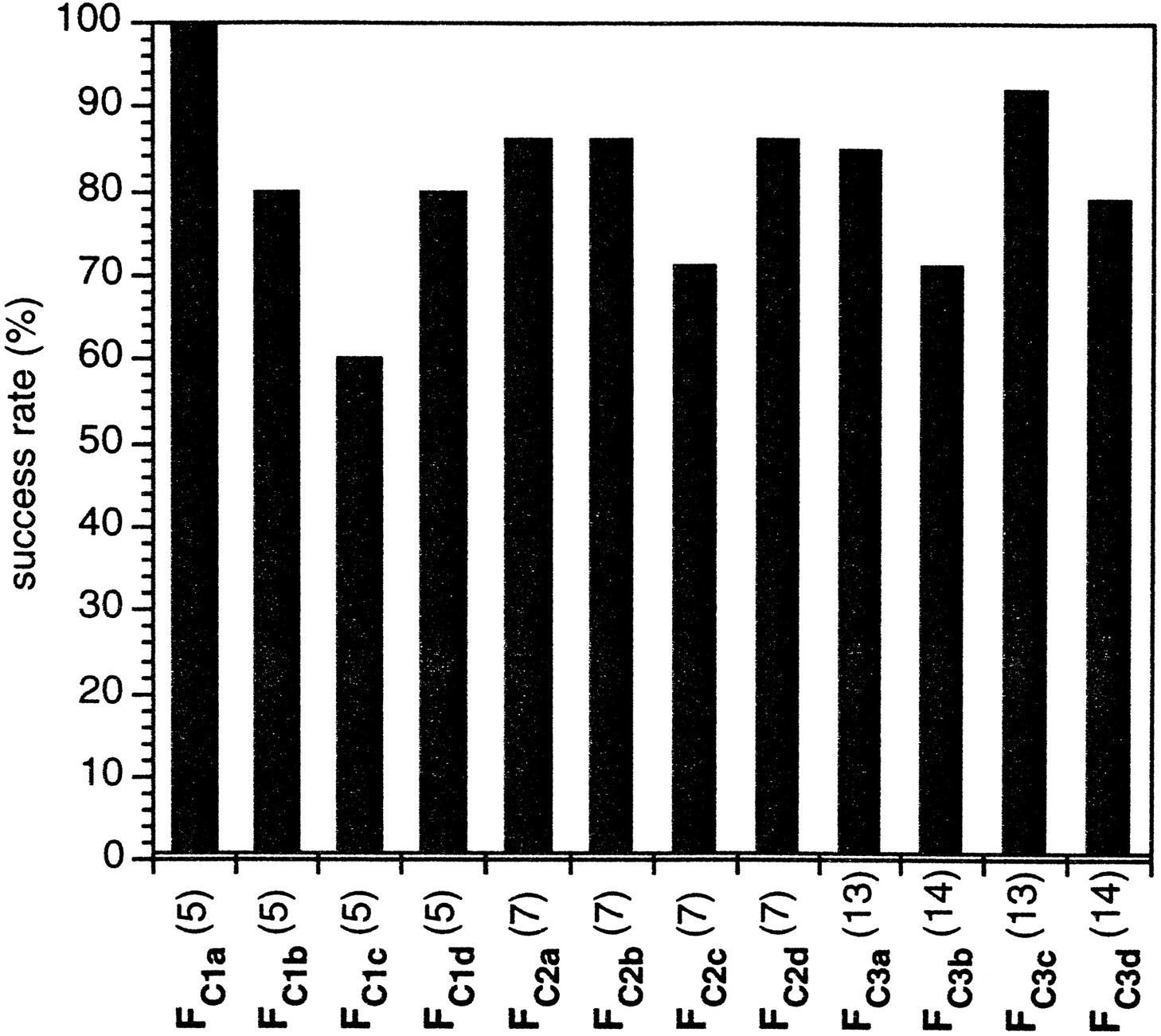 Aromasin bodybuilding dosierung ciprofloxacin