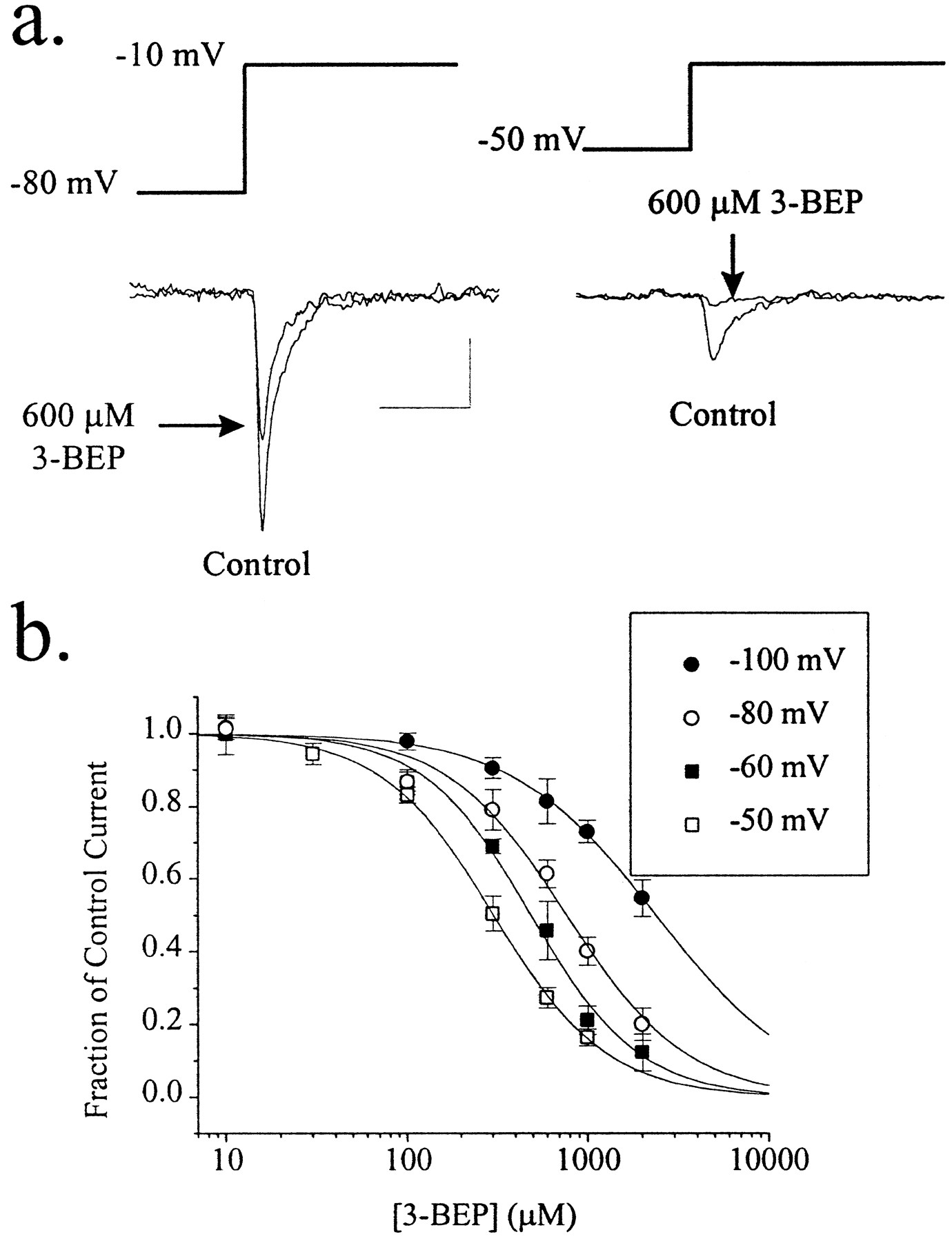 Inhibition Of Voltage Dependent Sodium Channels By The This Circuit Produces A Proportional To Current And Isolates Download Figure