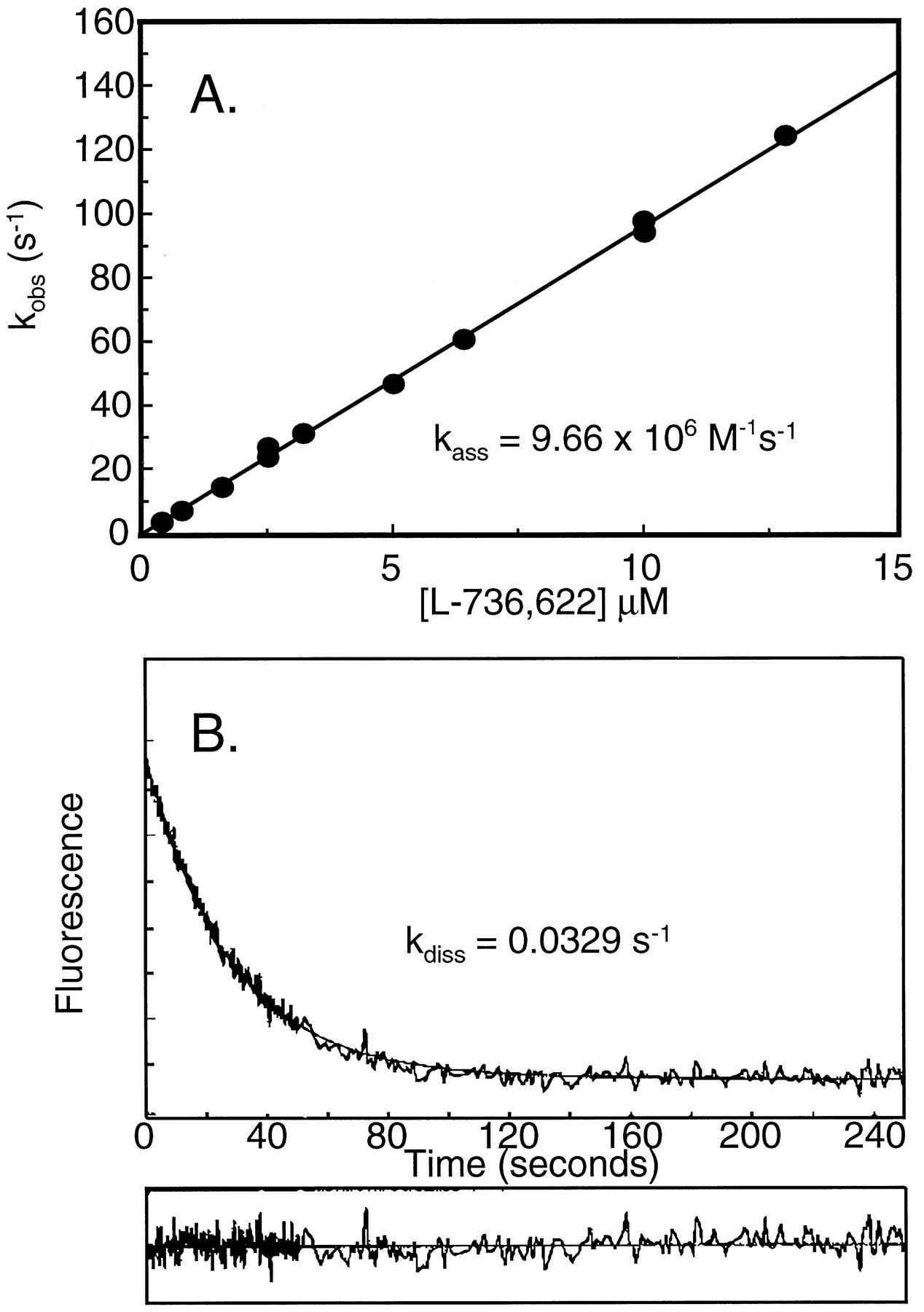 Identification Of Low Molecular Weight Gp Iib Iiia Antagonists That Tas Mumer Gaul 3 Download Figure