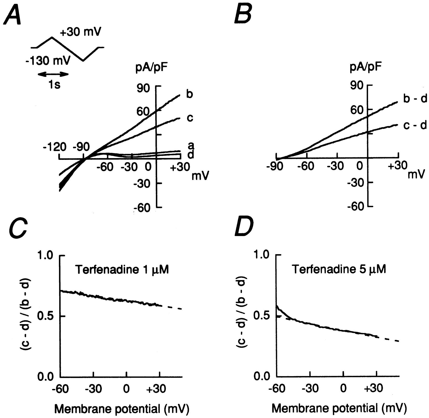 adenosine triphosphate pka values