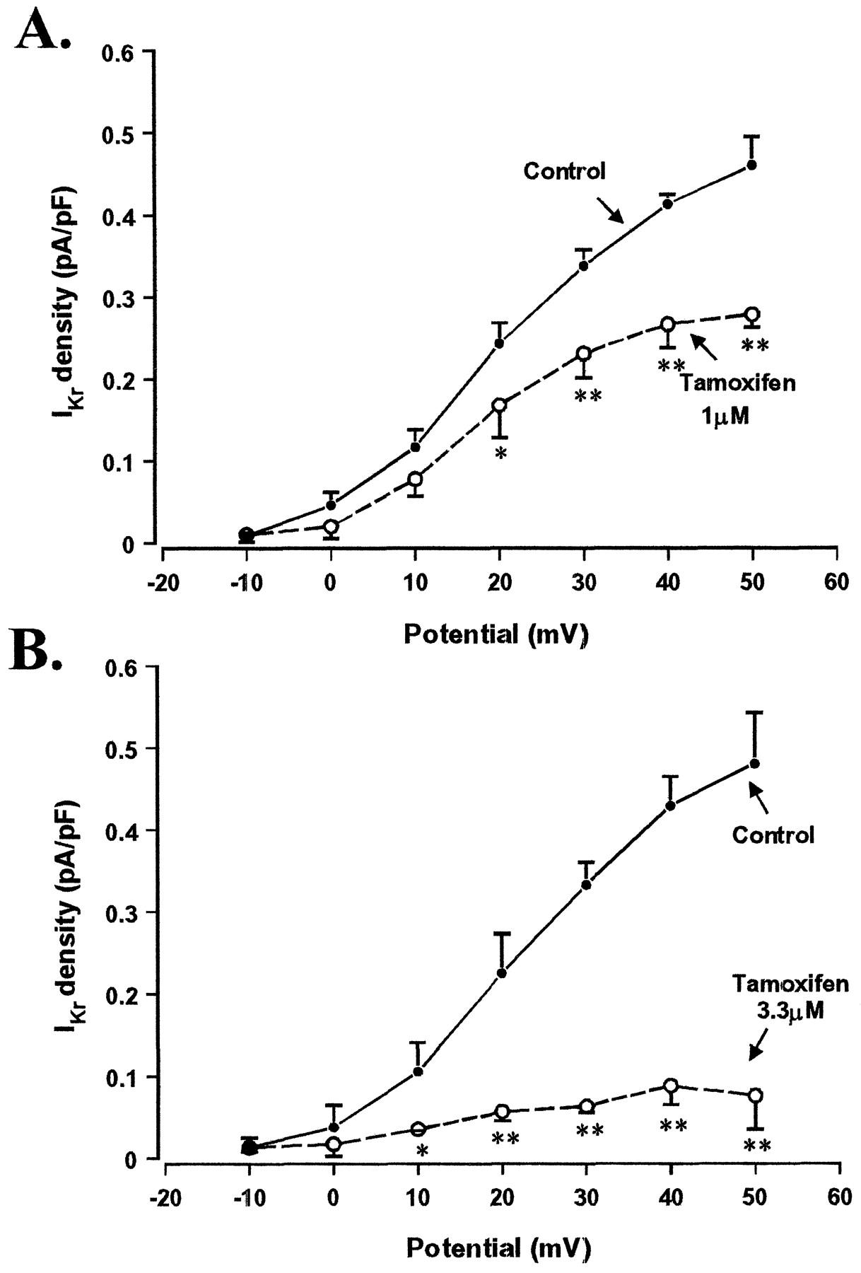 calcium carbonate react with carbon dioxide