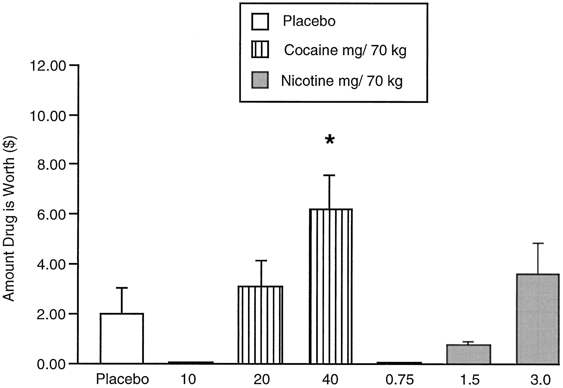 Subjective and Physiological Effects of Intravenous Nicotine and