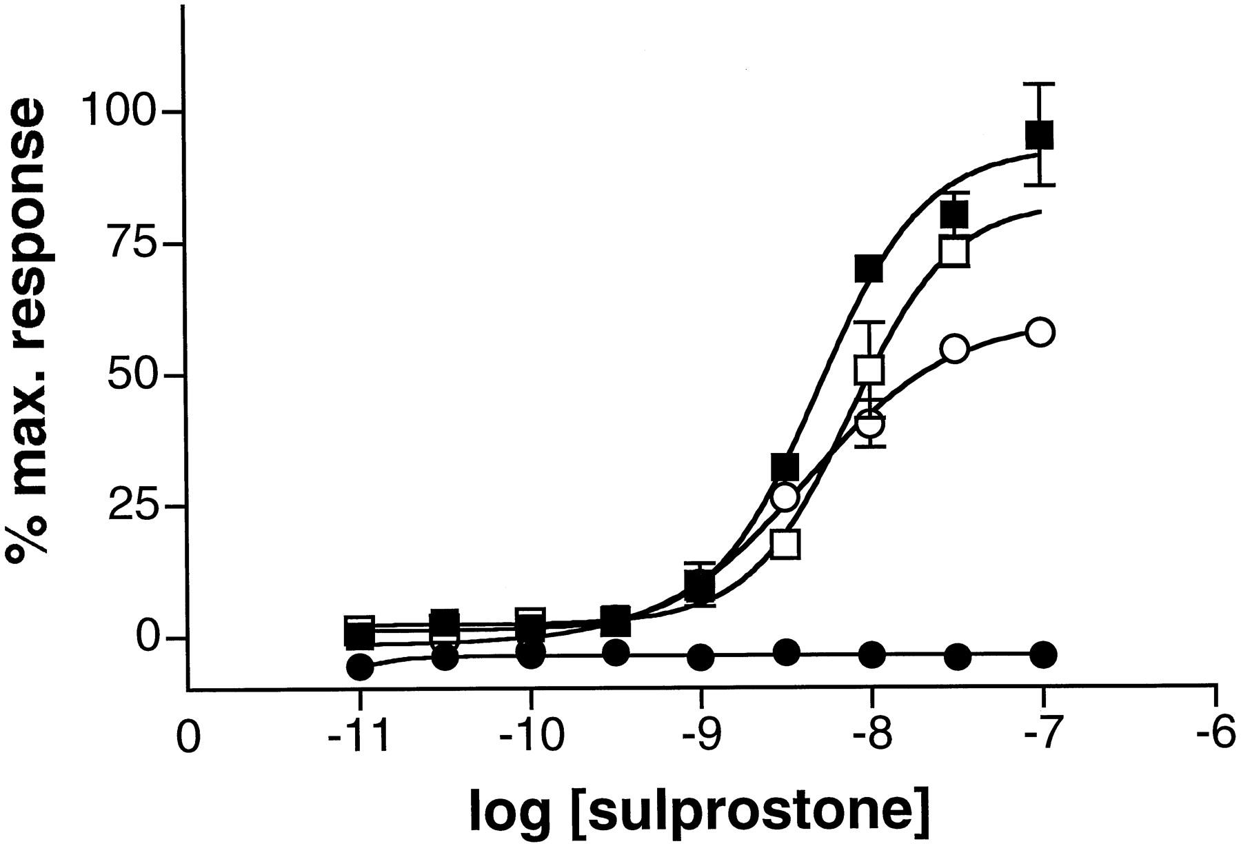 Prostaglandin E-Prostanoid-3 Receptor Activation of Cyclic AMP