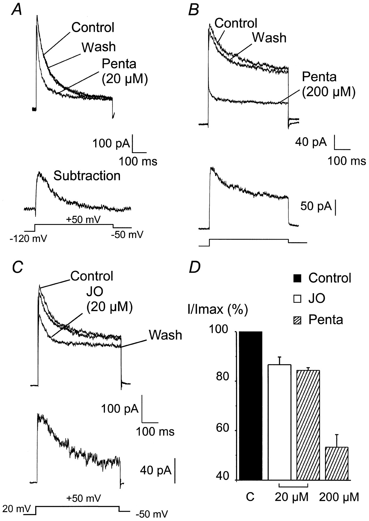 A current down modulated by receptor in frog pituitary results pooptronica