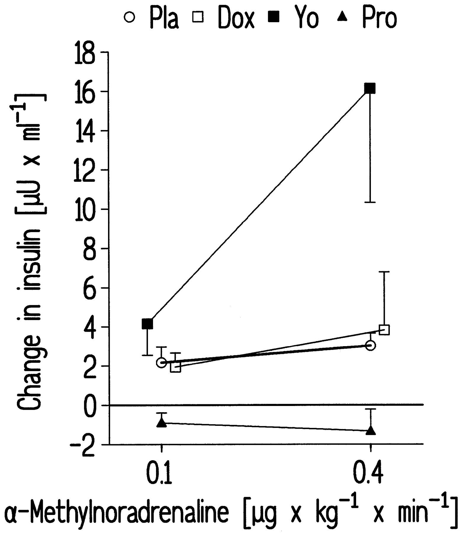 neurontin cost