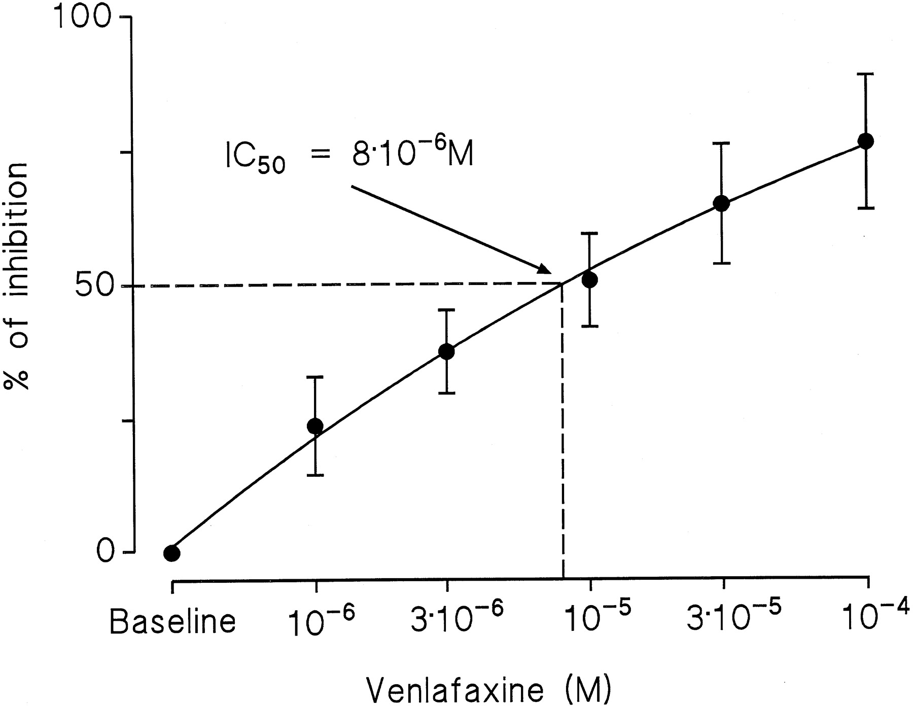 Mechanism Of Sodium Channel Block By Venlafaxine In Guinea Pig Figures 514 Diagrams Led Report Download Figure