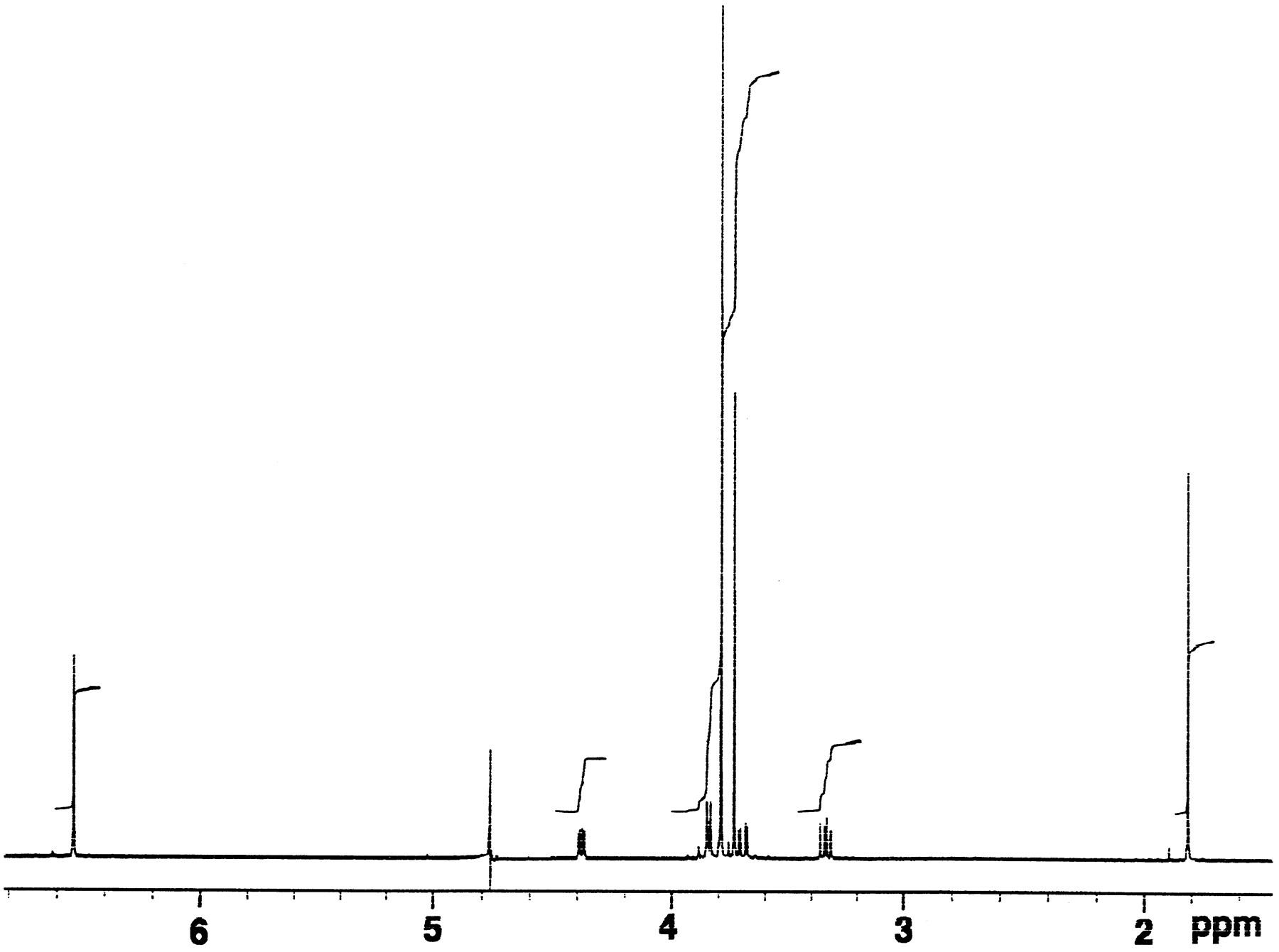 Metabolism Of Trimethoprim To A Reactive Iminoquinone