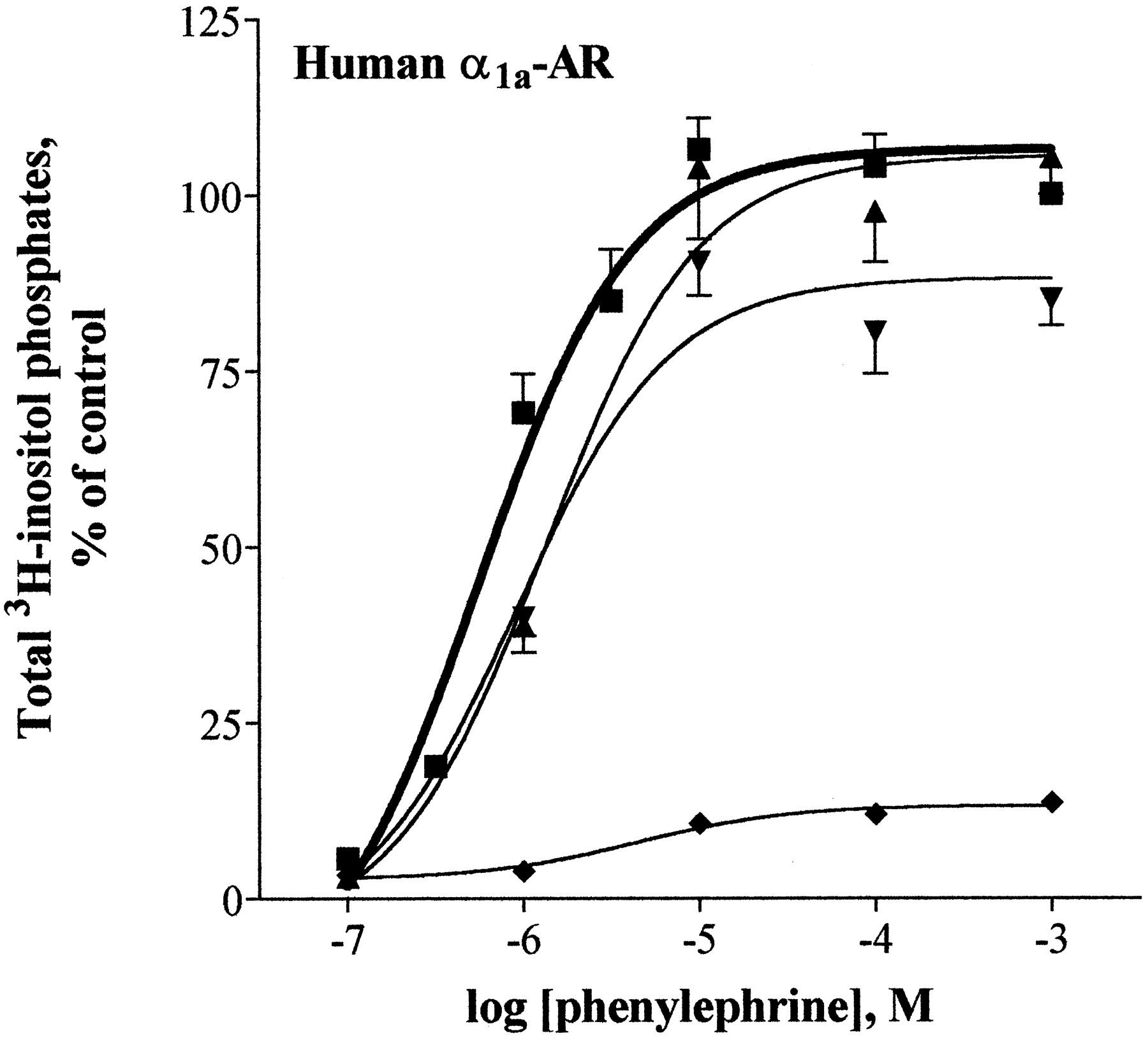 benzodiazepines mechanism of action