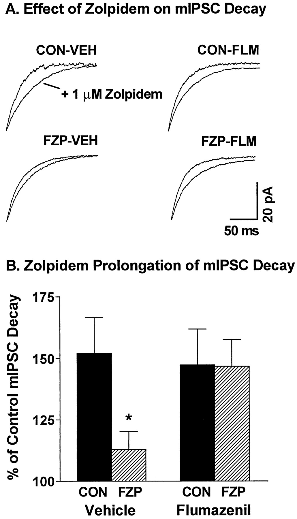 Antagonist induced reversal of functional and structural measures download figure pooptronica