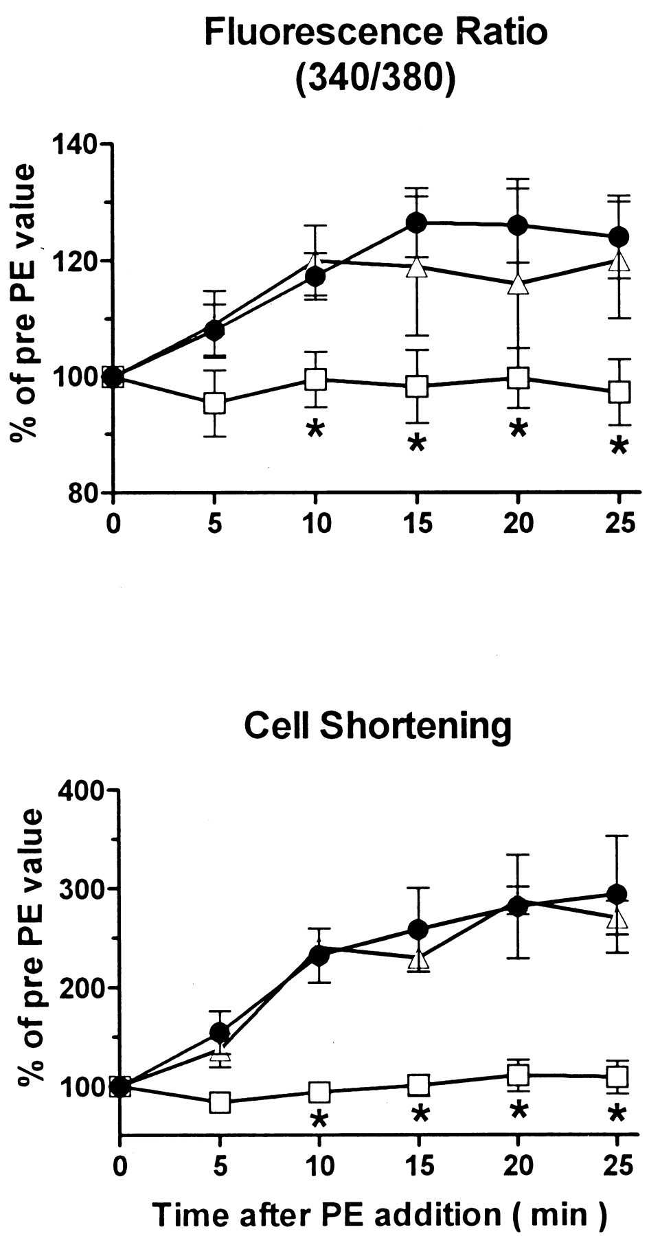 Inhibition Of 1 Adrenergic Mediated Responses In Rat Ventricular Figure1 Cell Phone Jammer Circuit Diagram Download Figure