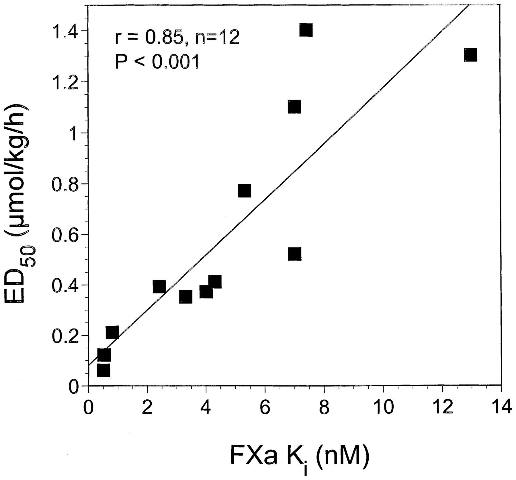 Nonpeptide Factor Xa Inhibitors II. Antithrombotic
