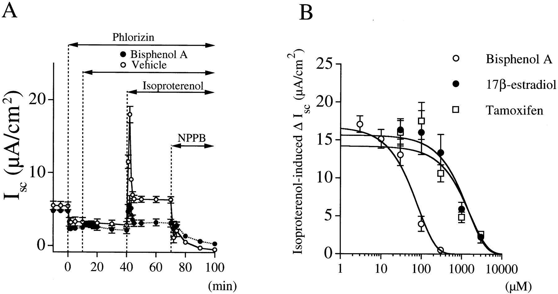 effects of bisphenol a By dr mercola bisphenol-a (bpa) was first created in 1891 by a russian chemist by the 1930s, it was found to mimic the effects of estrogen in the human body.