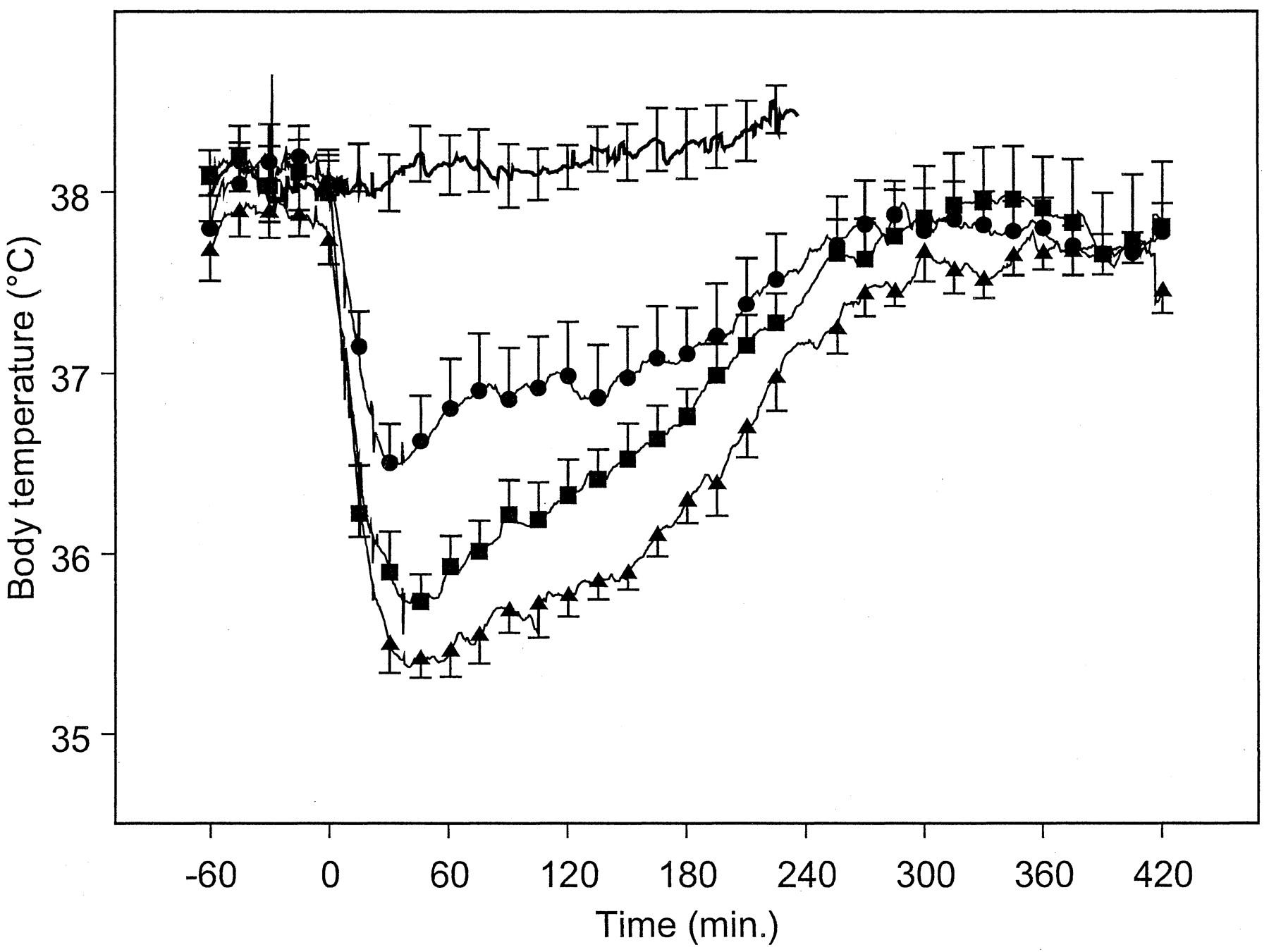 Pharmacokinetic-Pharmacodynamic Modeling of Buspirone and