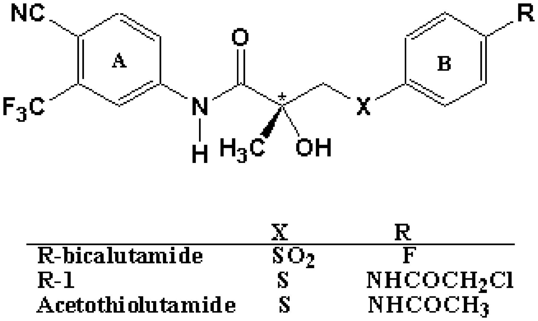 Pharmacology, Pharmacokinetics...