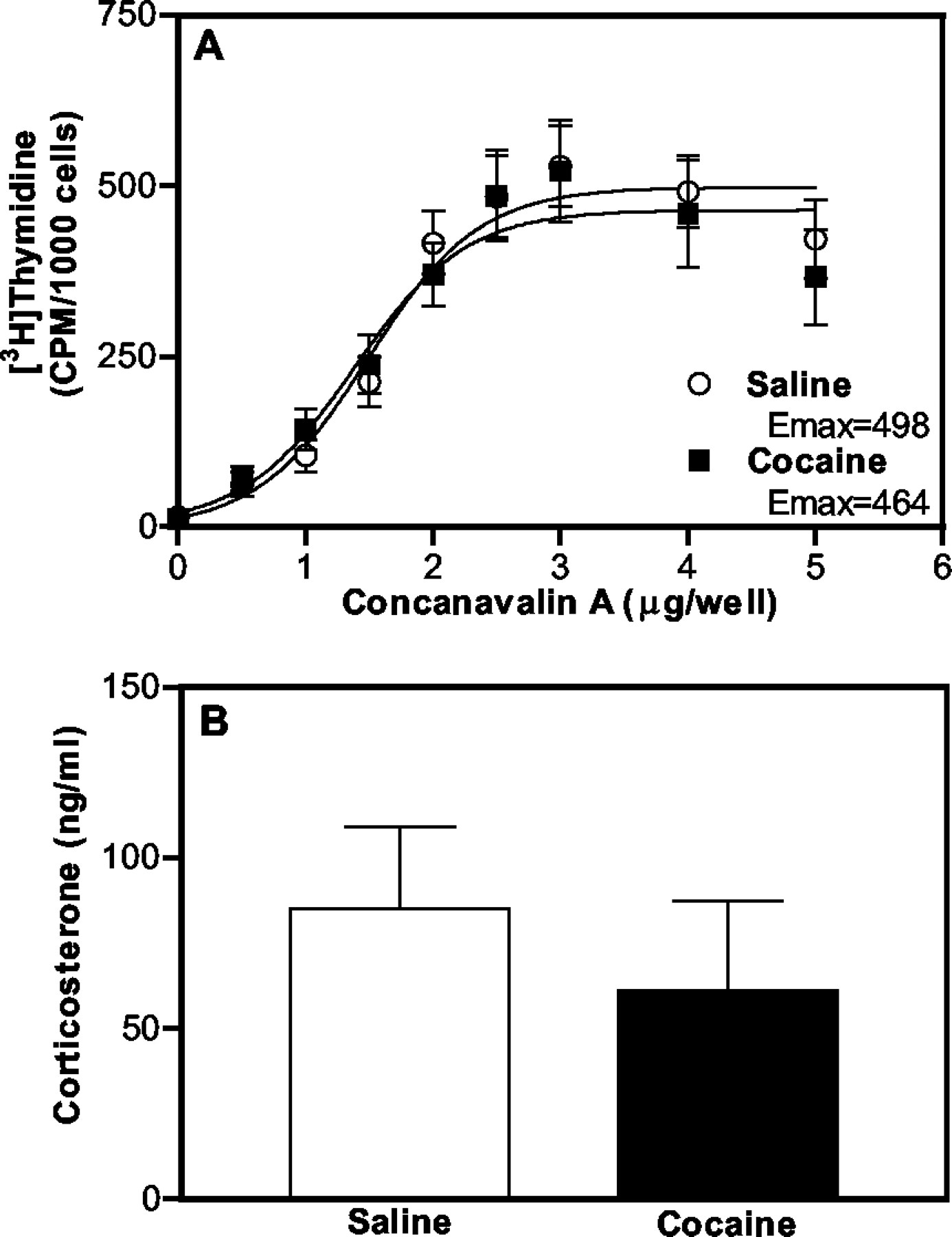 Stress-Induced Suppression of the Immune System after