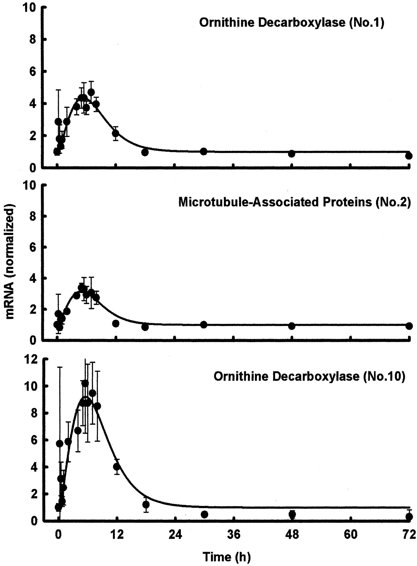 Modeling of Corticosteroid Pharmacogenomics in Rat Liver Using Gene