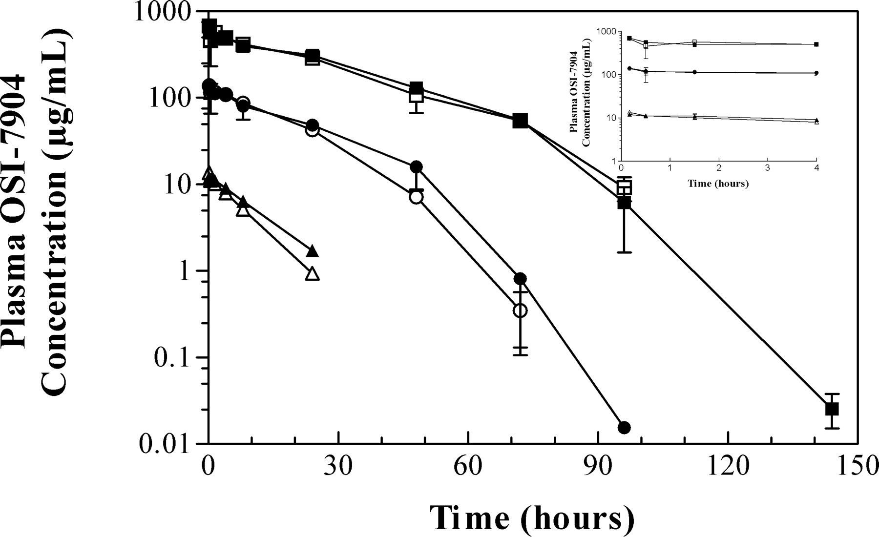 Pharmacokinetics Safety And Efficacy Of A Liposome Encapsulated 1911assemblydiagram Bypassing The Series 80 Components On Download Figure