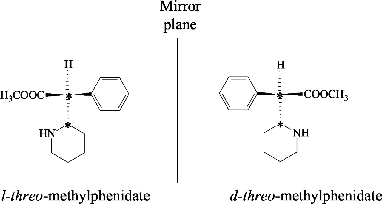 Methylphenidate Is Stereoselectively Hydrolyzed by Human