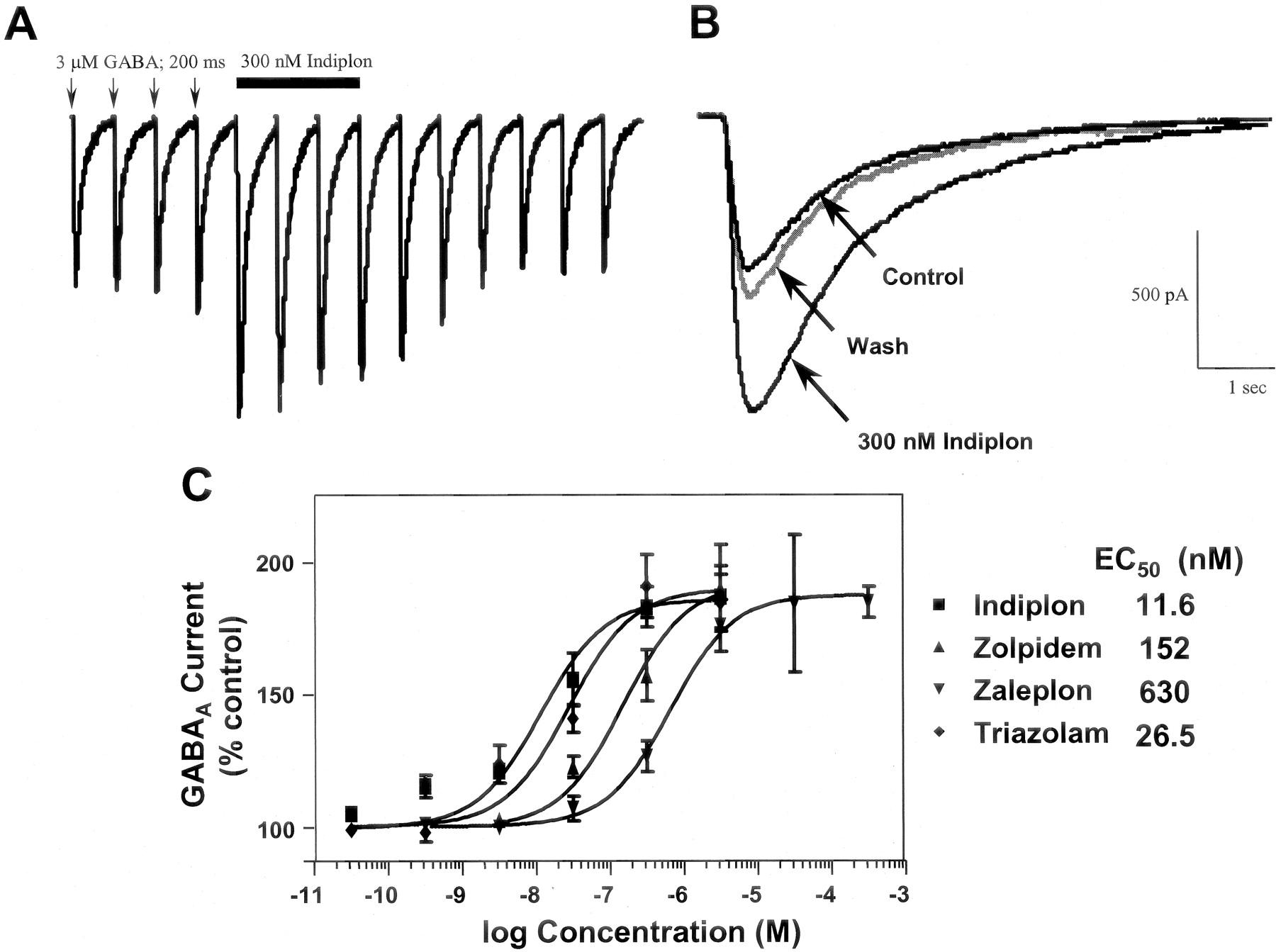 Characterization Of The Interaction Indiplon A Novel Figure 5 Block Diagram Bis Algorithm Abbreviations Bsr Download