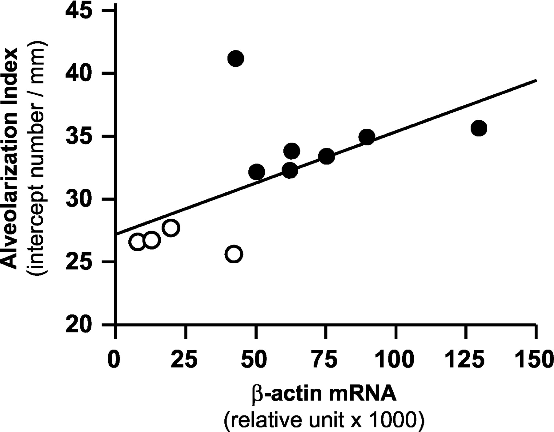 Interaction between ascorbate and light exposed riboflavin induces download figure open in new tab hexwebz Choice Image