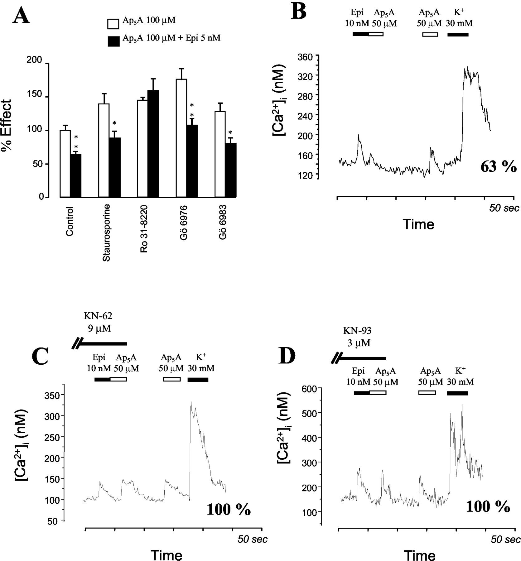 Interaction Between Dinucleotide And Nicotinic Receptors In Zero Crossing Detector Using Ic 311 Download Figure