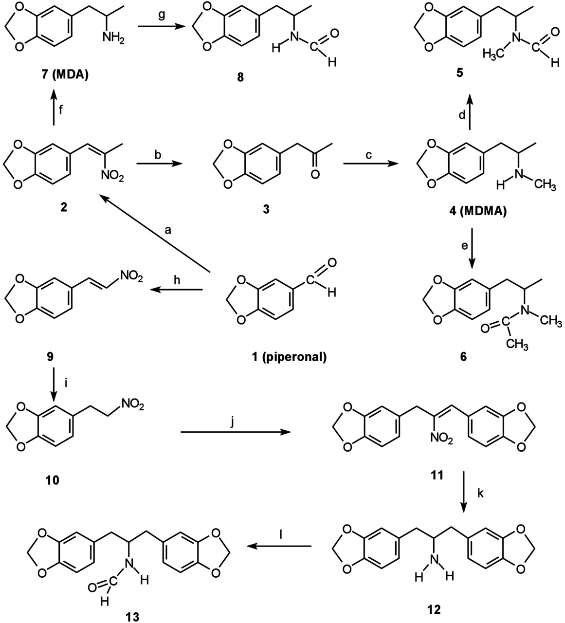pharmacological characterization of ecstasy synthesis byproducts