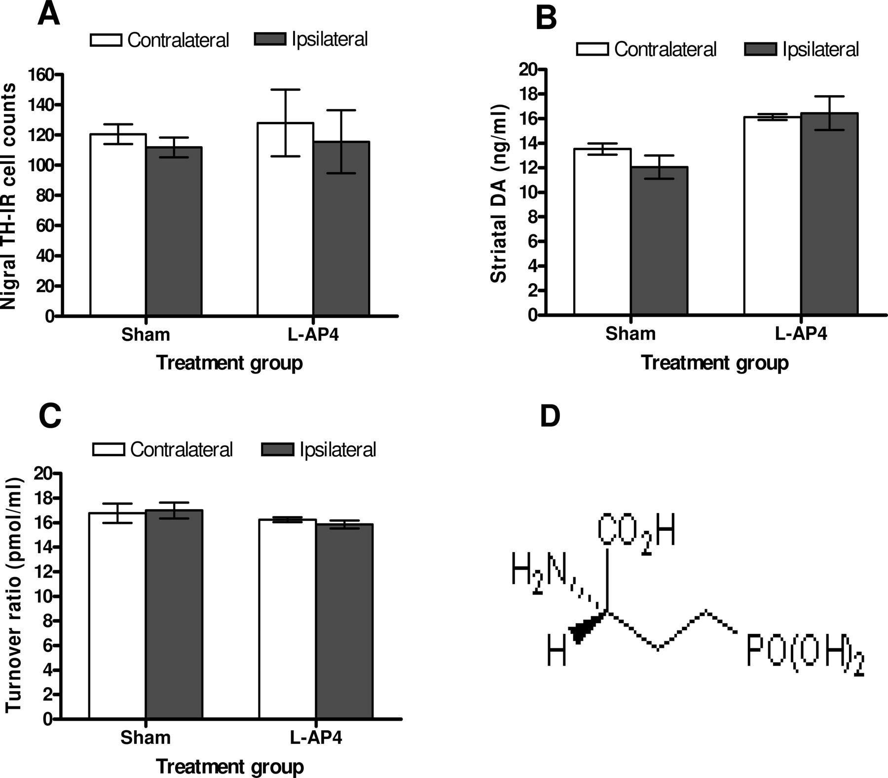selective activation of group iii metabotropic glutamate receptors