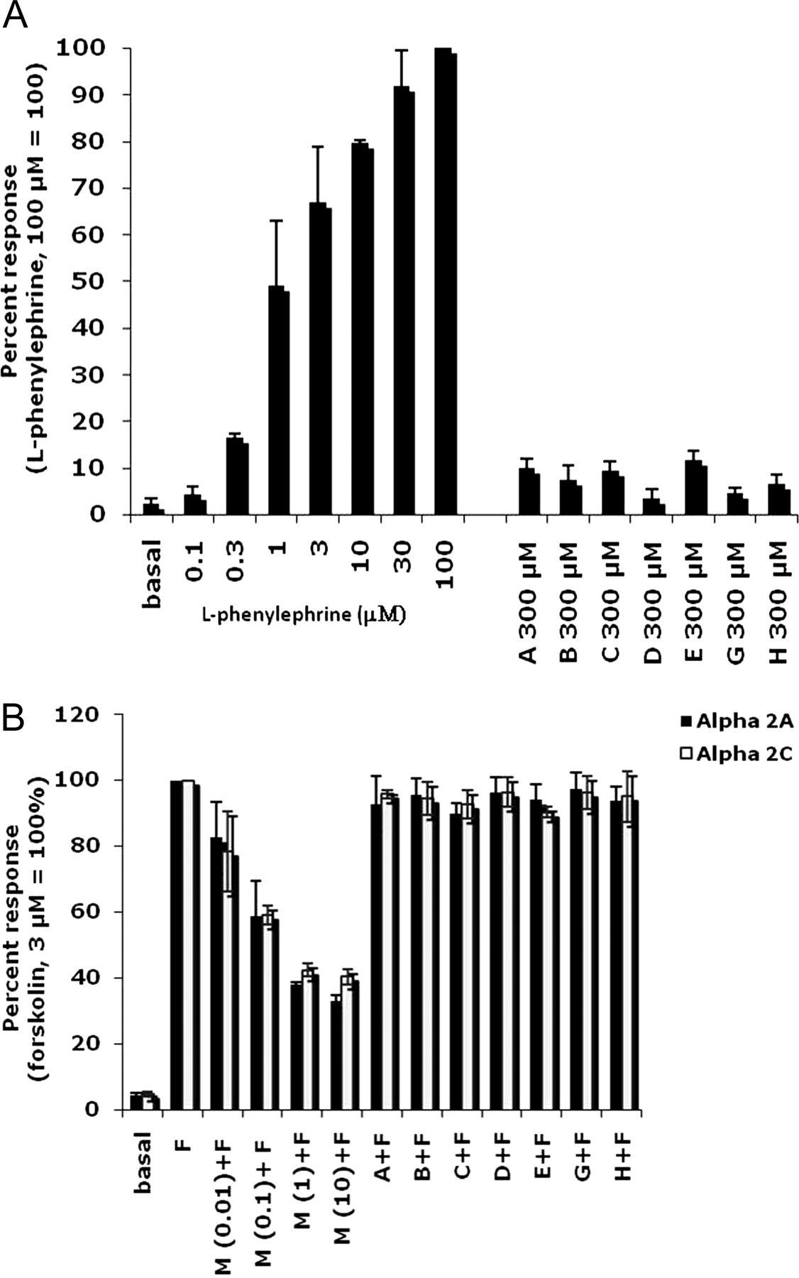 Pharmacological Effects of Ephedrine Alkaloids on Human α1