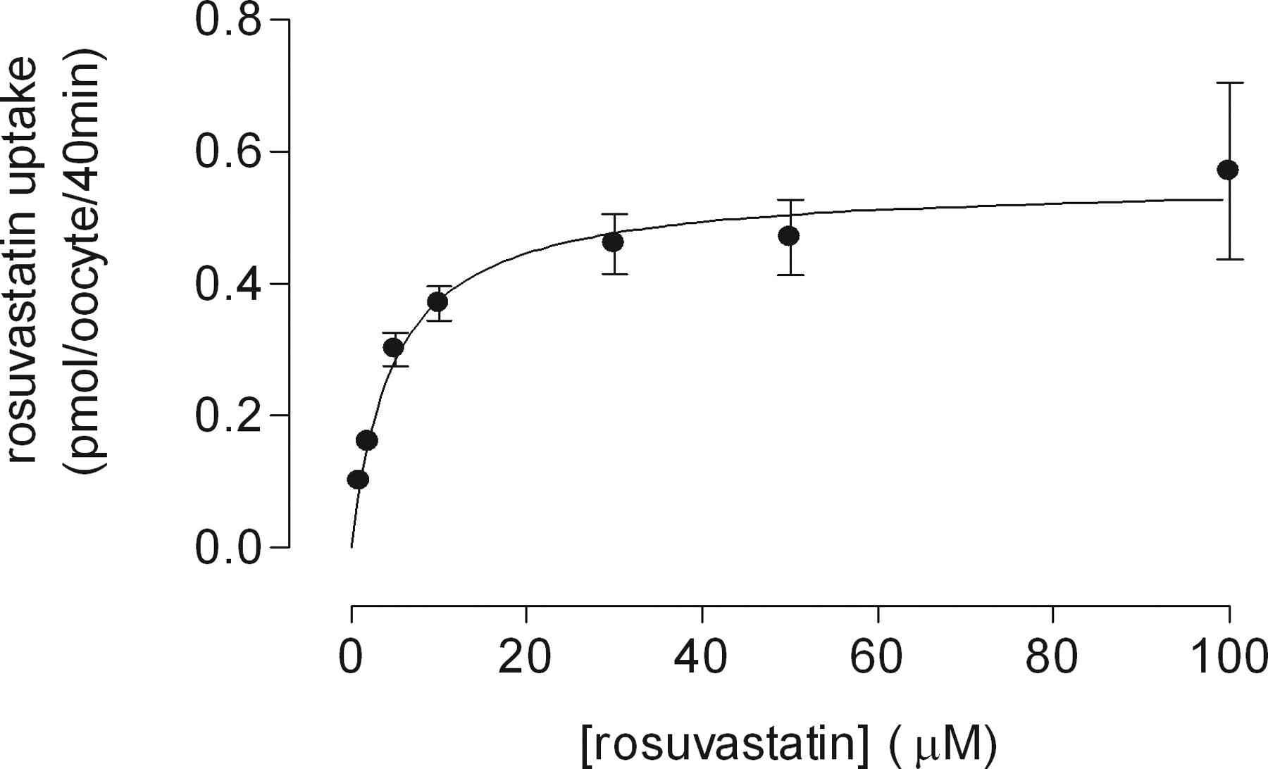 isonicotinic hydrazide