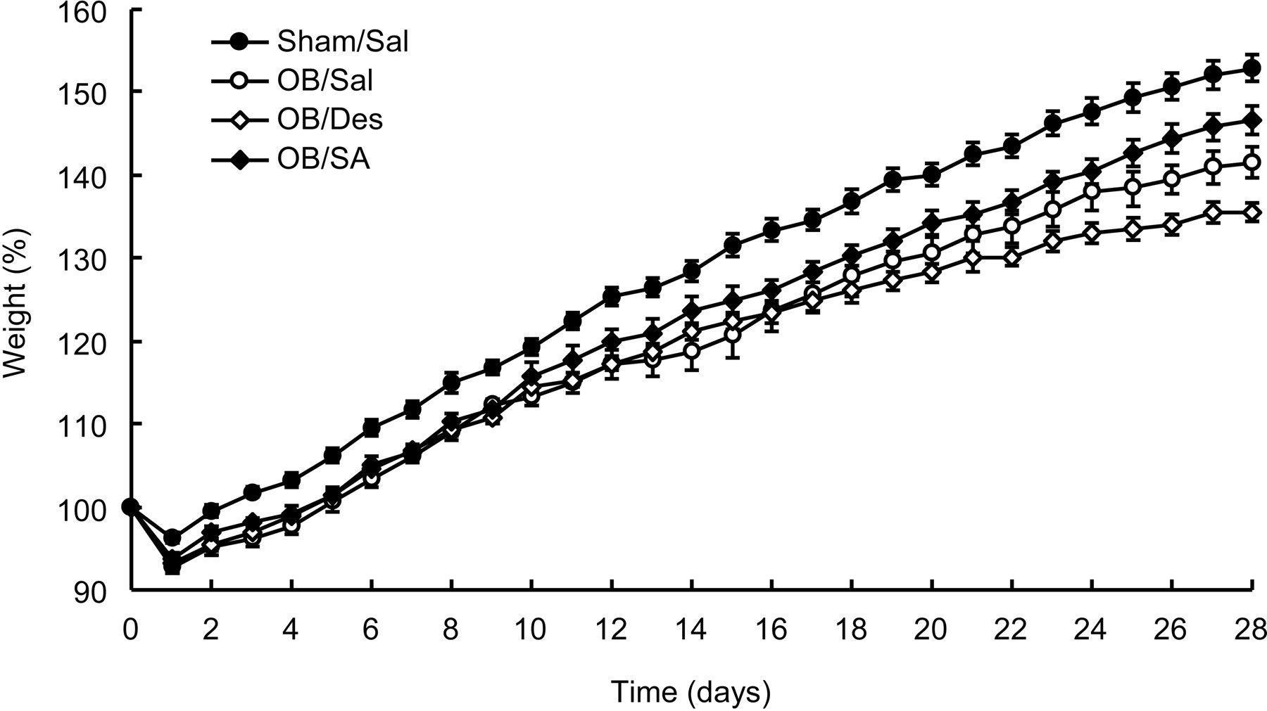 Role of N-Methyl-D-aspartate Receptors in Antidepressant