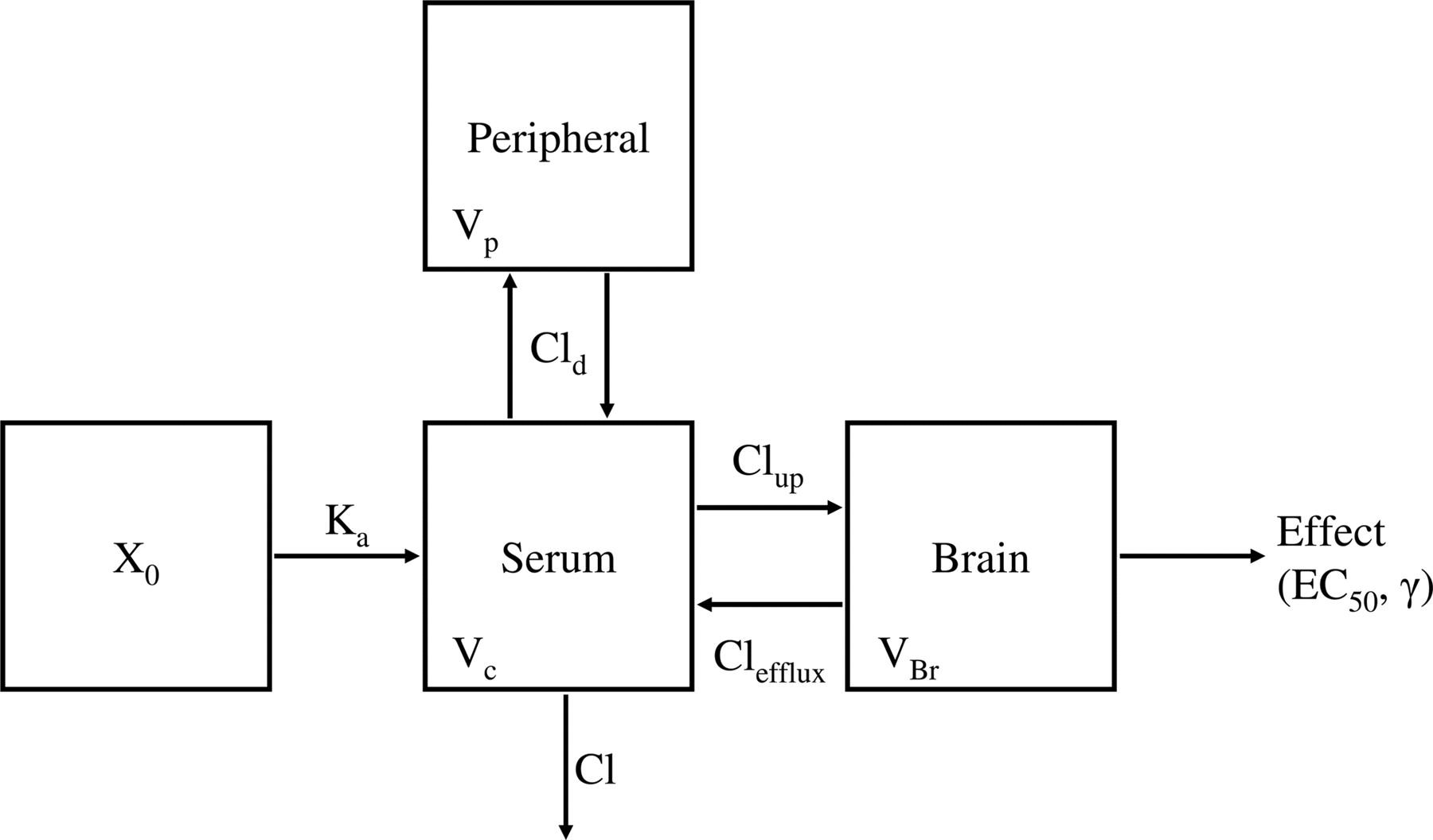 Pharmacokinetics And Pharmacodynamics Of Seven Opioids In P Kohler 18 Hp 1046 Wiring Diagram Download Figure