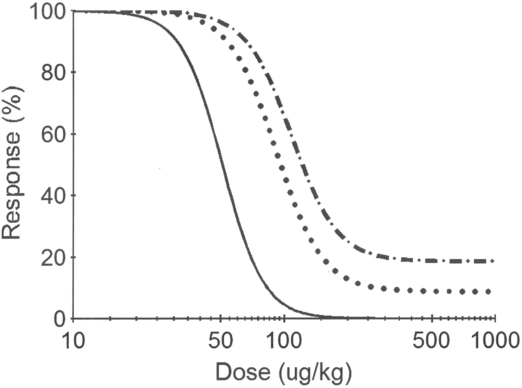 Meloxicam 7.5 dose.doc - Download Figure