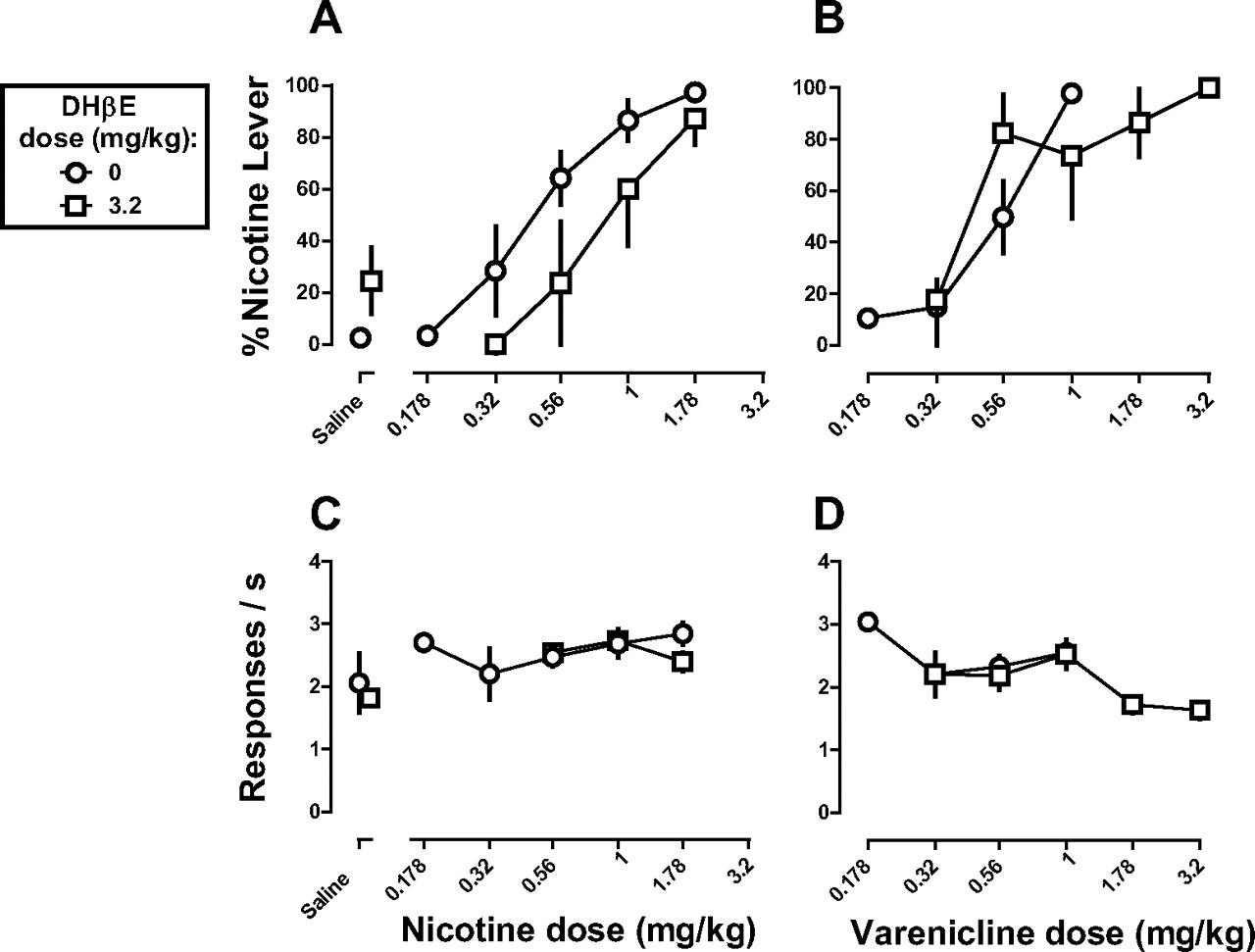 Pharmacologic Characterization Of A Nicotine Discriminative Stimulus