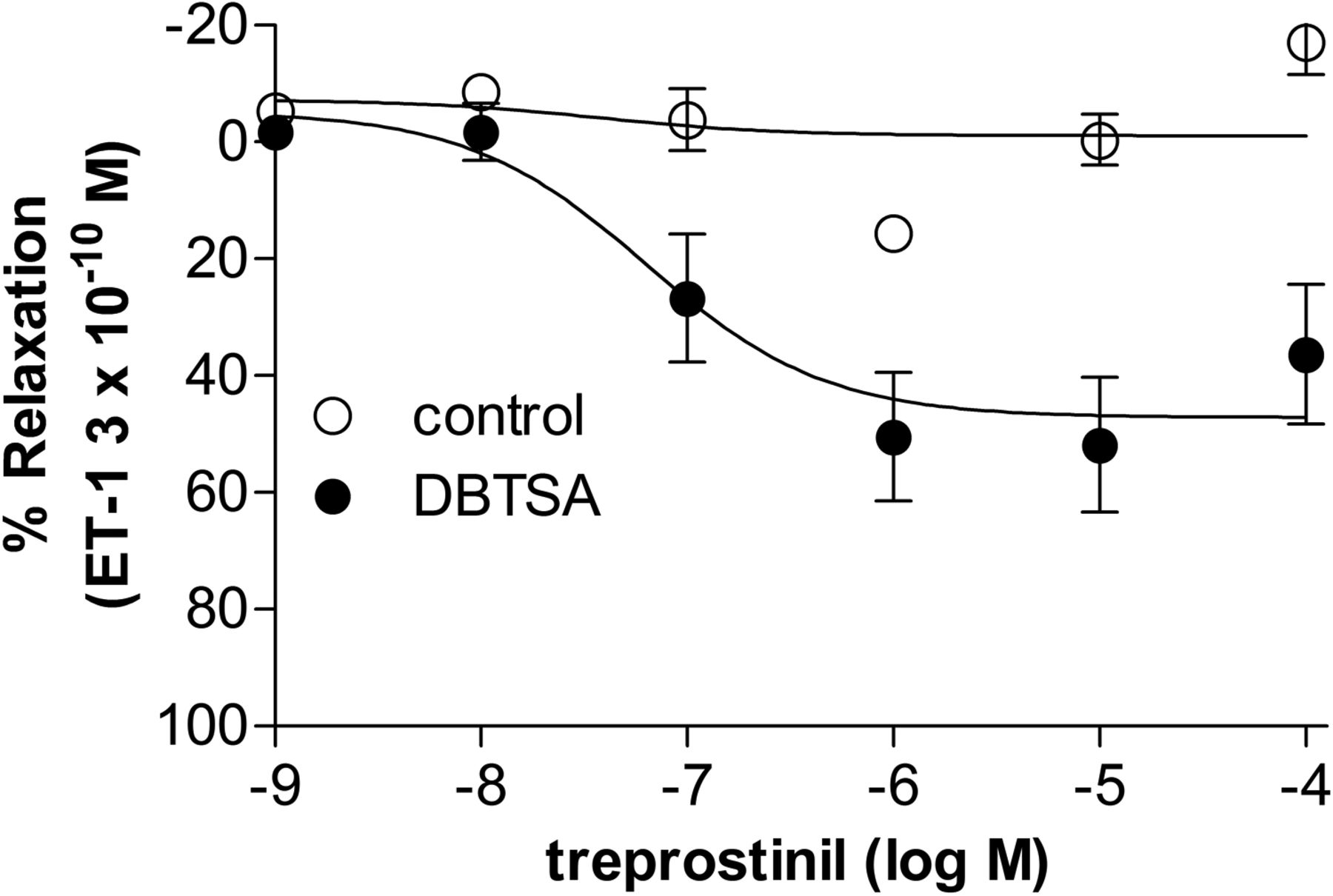 Differential Effects Of Selexipag And Prostacyclin Analogs In Rat Stulz Wiring Diagram Download Figure