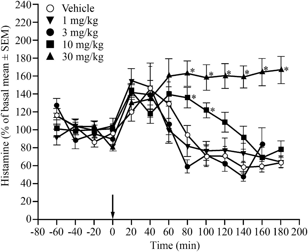 Brexpiprazole i in vitro and in vivo characterization of a novel brexpiprazole i in vitro and in vivo characterization of a novel serotonin dopamine activity modulator journal of pharmacology and experimental pooptronica