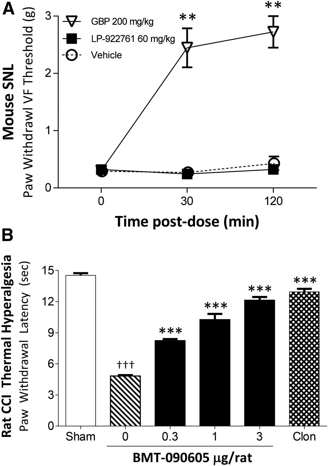 Inhibition Of Aak1 Kinase As A Novel Therapeutic Approach To Treat Inductive Proximity Sensor Circuit Diagram Sandhya Power Solutions Download Figure