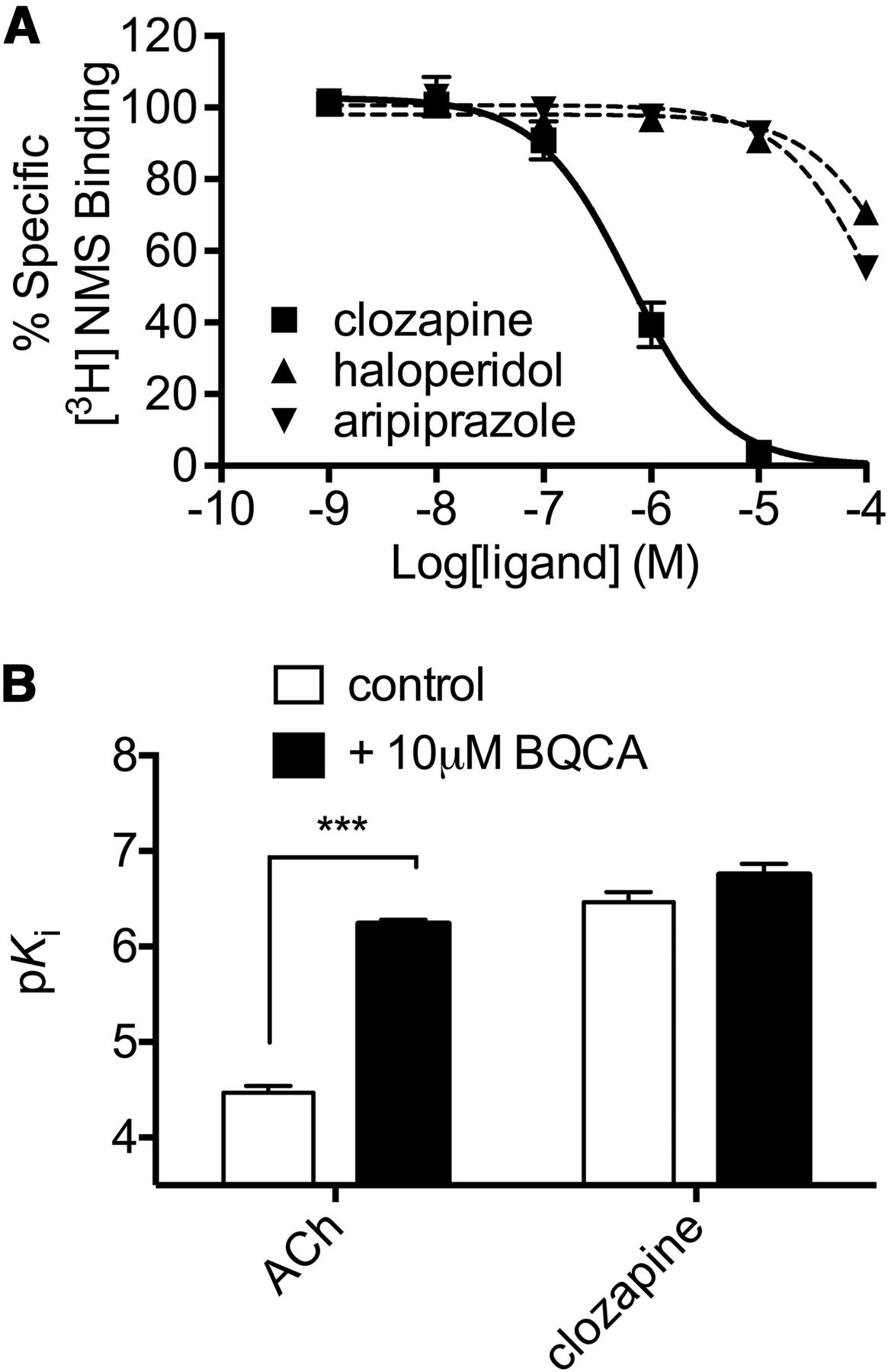 Positive Allosteric Modulation Of The Muscarinic M1 Receptor Home Automation Khcc Installs Latest Control Download Figure