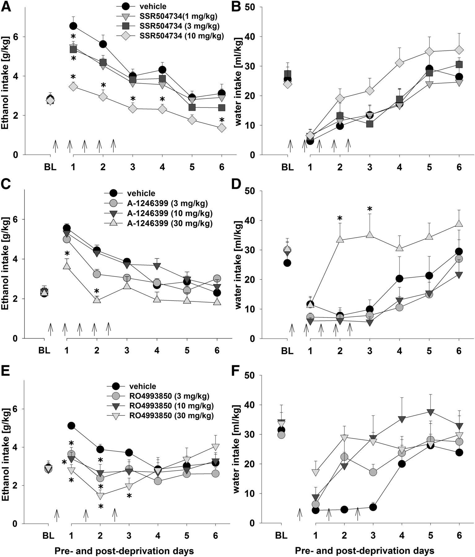 Targeting Glycine Reuptake in Alcohol Seeking and Relapse | Journal