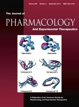 Journal of Pharmacology and Experimental Therapeutics: 350 (3)