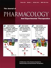Journal of Pharmacology and Experimental Therapeutics: 351 (1)
