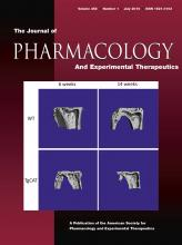 Journal of Pharmacology and Experimental Therapeutics: 358 (1)