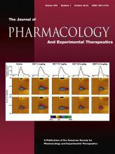 Journal of Pharmacology and Experimental Therapeutics: 359 (1)