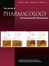 Journal of Pharmacology and Experimental Therapeutics: 359 (3)