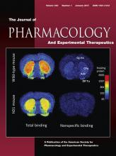 Journal of Pharmacology and Experimental Therapeutics: 360 (1)