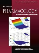 Journal of Pharmacology and Experimental Therapeutics: 360 (3)