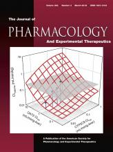 Journal of Pharmacology and Experimental Therapeutics: 364 (3)