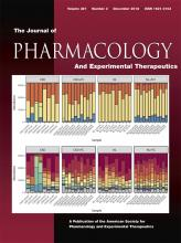 Journal of Pharmacology and Experimental Therapeutics: 367 (3)