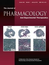Journal of Pharmacology and Experimental Therapeutics: 368 (1)